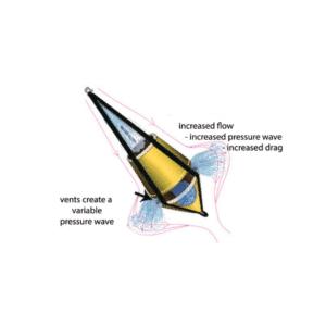 SEA-ANCHOR-17M-BOATS-DOUBLE-CONE-GP30L-OSCULATI